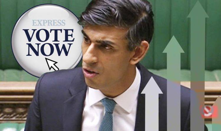 Budget POLL: Should Rishi Sunak raise taxes to help pay for Covid costs? VOTE HERE