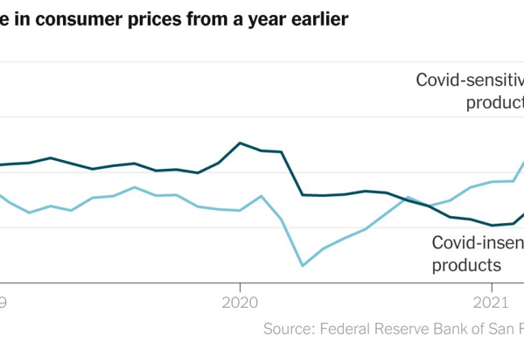 How to Track the United States' Economic Recovery